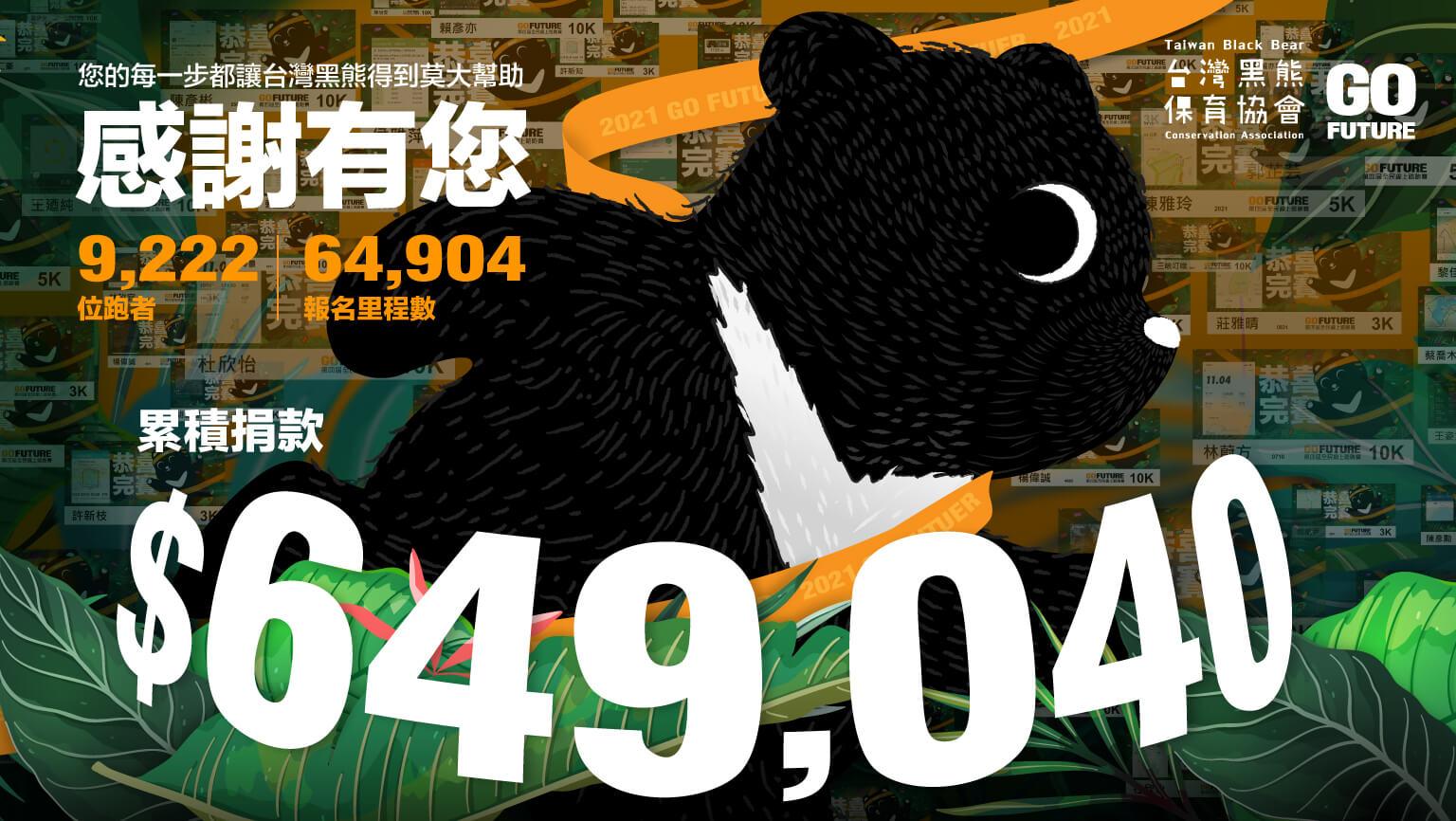 2021 第四屆 Go Future 全民線上路跑 x 台灣黑熊保育協會