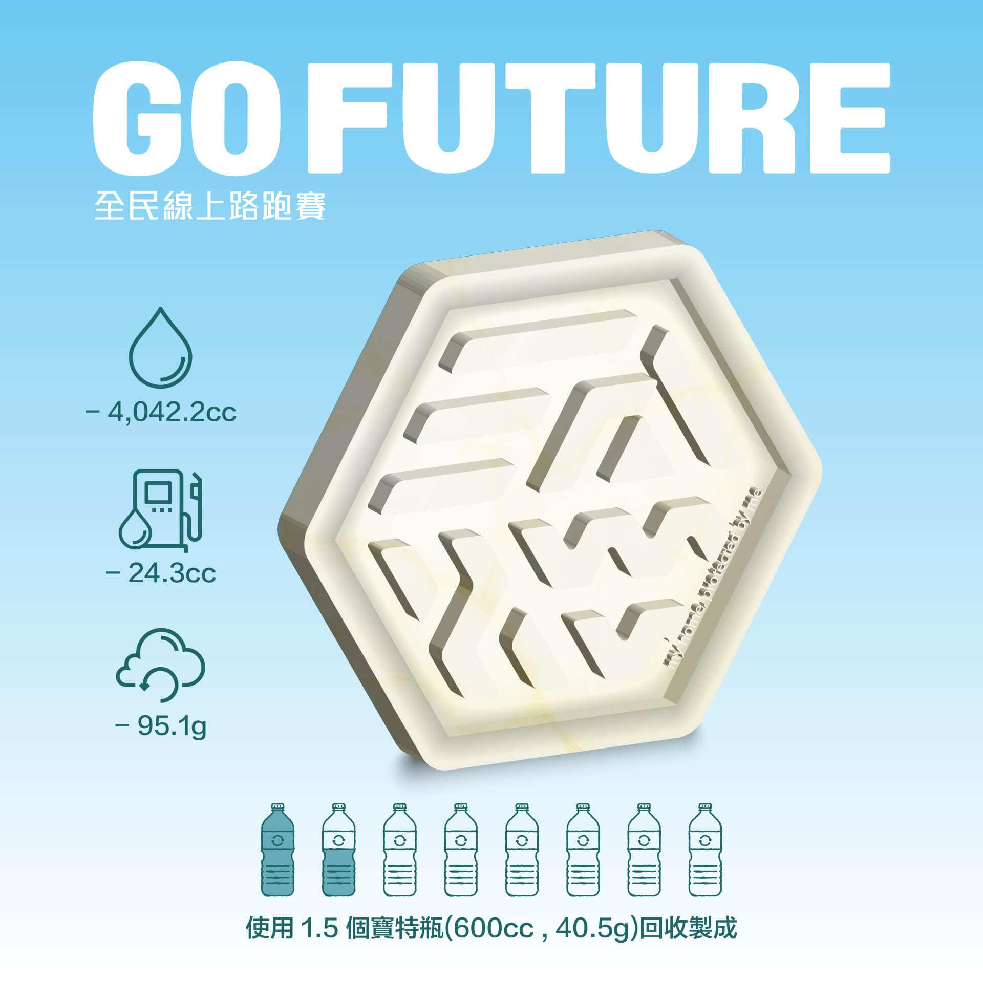 第五屆全民線上路跑 - GoFuture組